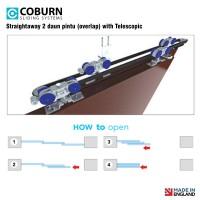 Paket Coburn Sliding Straightaway 2 Daun Pintu With Telescopic