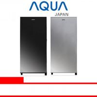 Harga Kulkas Aqua Sanyo Hargano.com
