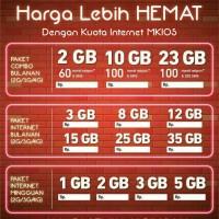 Harga Paket Telkomsel Hargano.com