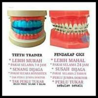 Harga Behel Gigi Travelbon.com