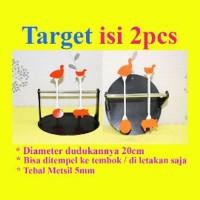 Harga Sasaran Tembak Target Travelbon.com