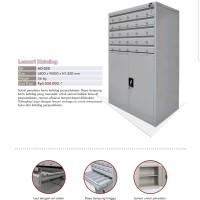 Harga paket 2 unit lemari | Pembandingharga.com