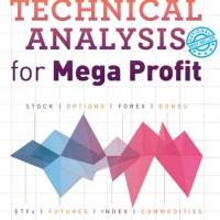 Technical Analysis for Mega Profit - Edianto Ong (Terjemahan Bahasa)