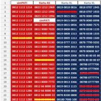 Kartu Perdana Simpati 4G LTE Nomor Cantik No Hp Telkomsel Indosat Axis