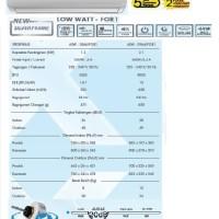 Harga Ac 1 4 Pk Low Watt Travelbon.com