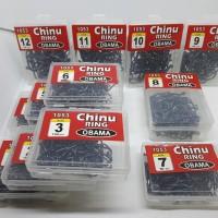 Kail OBAMA CHINU RING BOX POWER CARBON / kotak kotakan