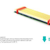 Heatsink ssd m.2 dan NVMe Support size 2280