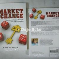 Harga market change memahami pasar properti dan perubahannya by budi | WIKIPRICE INDONESIA