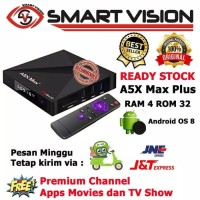 Android Tv Box A5X MAX+ OS 7.1 4GB/32GB RK3328 KODI 18+APP Full Custom
