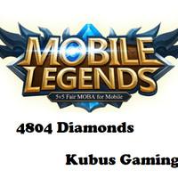 4804 Diamonds Mobile Legend