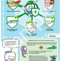 Jual Poster Gigi A3 Tema Menjaga Kesehatan Gigi Murah Jakarta