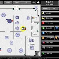 Software Solis Resto untuk Usaha Rumah Makan, Cafe & Resto