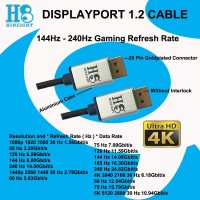 HINEIGHT ( H8 ) - KABEL DISPLAYPORT VERSI 1.4 @ 60Hz 1 M