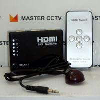 Mini HDMI 5 In 1 Switch 5 Port HDMI