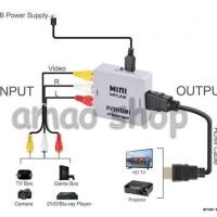 AV / RCA to HDMI converter Adapter Box