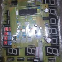 CPU Pom Mini Versi Terbaru