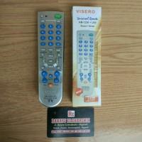 REMOT / REMOTE TV / LCD / LED MULTI VISERO RM-133