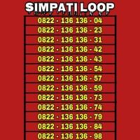 Nomor cantik simPATI Loop joss