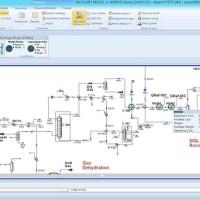 AspenTech Aspen Plus v11 - chemical engineering simulation and design