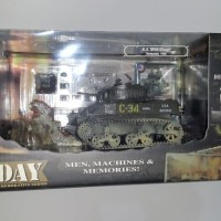 Tank U.S. M5A1 Stuart Normandy 1944 Skala 1:32 Forces of Valor Unimax
