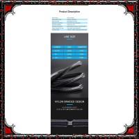Vention Kabel HDMI High Speed Nylon Braided HDMI v2.0 4K 0.75M B05