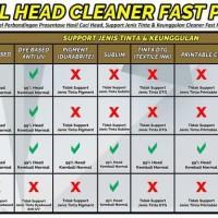 Termurah Head Cleaner Premium Fast Print 100 Ml Best Seller