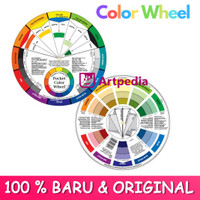 Color Wheel Diameter 24cm - Cakra warna / Pocket Color Wheel Guide
