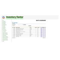 Software Aplikasi Inventaris Aset Kantor Berbasis Web