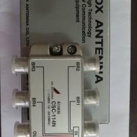 CSC-114N DX Antenna