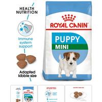 ROYAL CANIN MINI PUPPY JUNIOR DOG FOOD 2 Kg