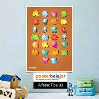 Poster Belajar Seri Alfabet tipe 03 Mainan Anak Edukatif Edukasi