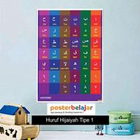 Poster Belajar Seri Hijaiyah tipe 02 Mainan Anak Edukatif Edukasi
