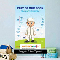 Poster Belajar Seri Anggota Tubuh tipe 04 Mainan Anak Edukatif Edukasi