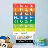Poster Belajar Seri Alfabet tipe 18 Mainan Anak Edukatif Edukasi