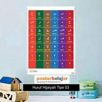 Poster Belajar Seri Hijaiyah tipe 03 Mainan Anak Edukatif Edukasi
