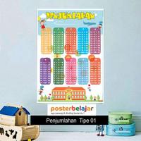 Poster Belajar Seri Penjumlahan Tipe 01 Mainan Anak Edukatif Edukasi