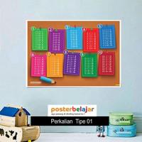 Poster Belajar Seri Perkalian Tipe 01 Mainan Anak Edukatif Edukasi