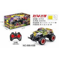 Remote Monitoring Racing Car 1511 Auto Demo + Convulsing Enter
