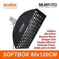 Godox SB-UBW80120 Softbox Umbrella Frame Grid 80x120cm Bowens Kotak