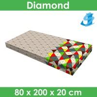 Rivest Sarung Kasur 80 x 200 x 20 - Diamond