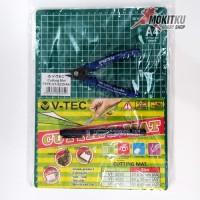 Mokitku Gunpla Beginner Tools