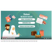 Jual Jasa Video Animasi Dan Explainer Untuk Promosi Bisnis Produk Anda Kota Surabaya Ahli Video Tokopedia