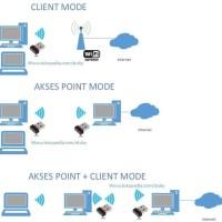 New USB WiFi Wireless Adapter Network Usb wifi dongle 300mbps