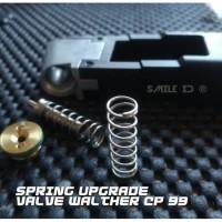 SPRING UPGRADE VALVE WALTHER CP 99 PELLET