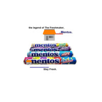 Mentos Roll - Stay Fresh With Chewy Dragees Mint Candy - 37g