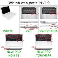 Sale Palmguard Mac New Air Pro Retina 13 Inch Non/With Touchbar