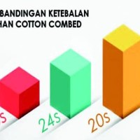 HOT SALE Kaos Raglan Polos Super Cotton 20s Ukuran XXXXL (4XL) JUMBO