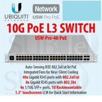 Ubiquiti Unifi Switch USW-Pro-48-POE Gen2