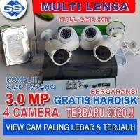 Jual PAKET CCTV / PAKET CCTV TERMURAH / KAMERA CCTV