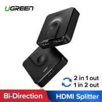 UGREEN HDMI Switcher-Splitter Bi-Direction 2 in 1 Out 4K